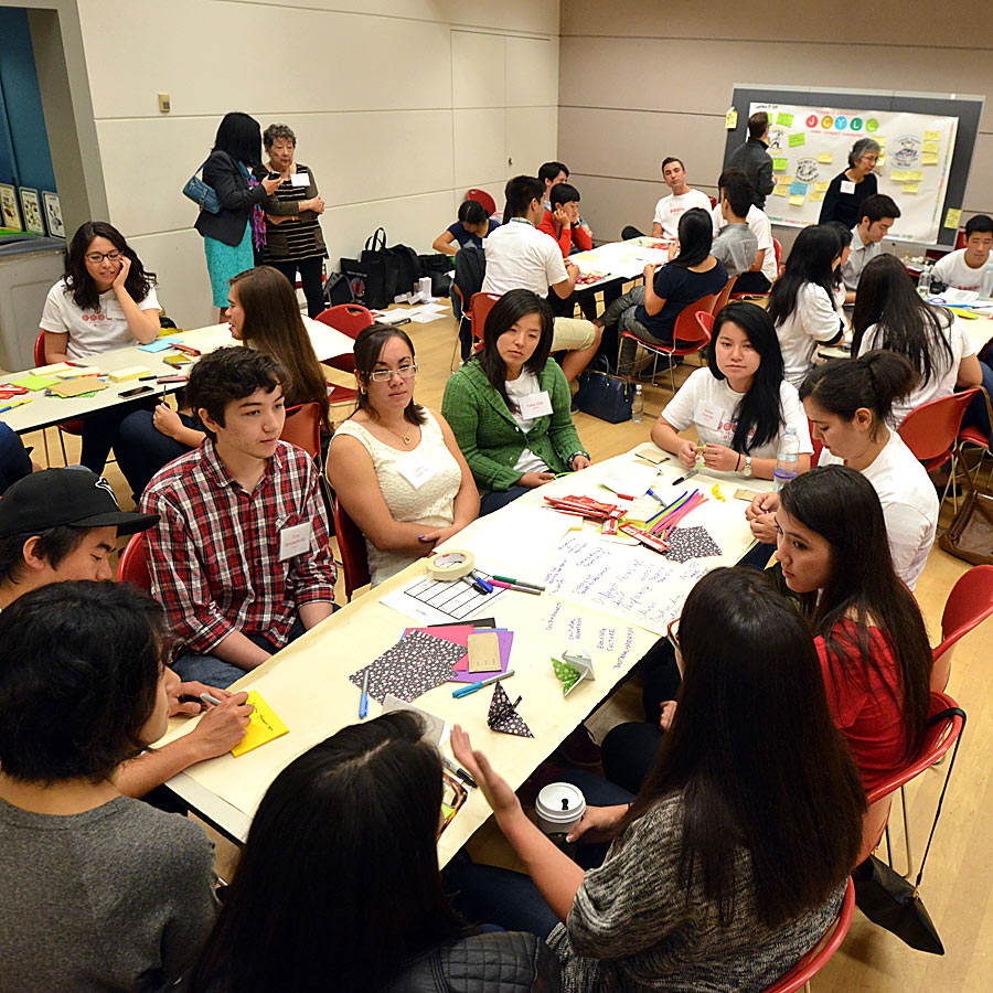 Photo of young leaders in breakout groups during the 2014 JCYLC; taken by Koichi Saito